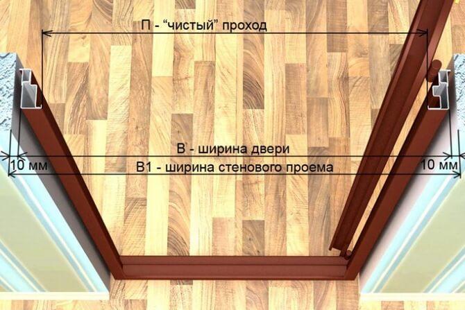 Размеры стандартной межкомнатной двери