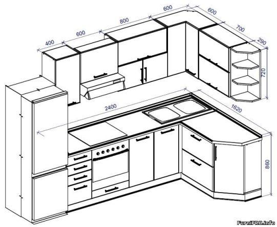Самому создать дизайн кухни