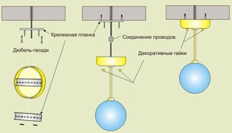 Крепление потолочной люстры при помощи дюбелей