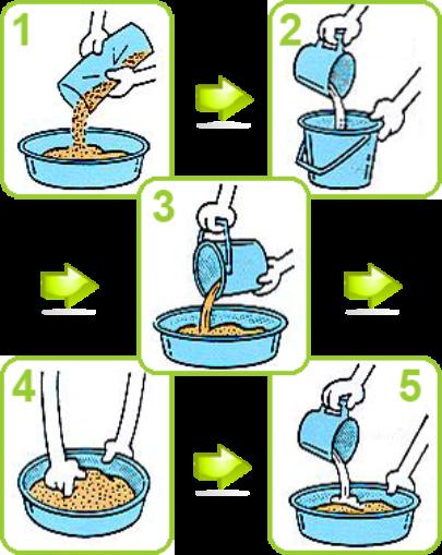 Пошаговая инструкция по приготовлению жидких обоев