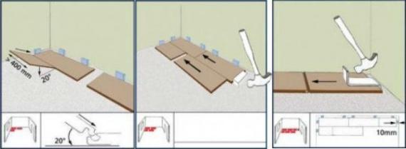 Схема показывает как правильно положить ламинат