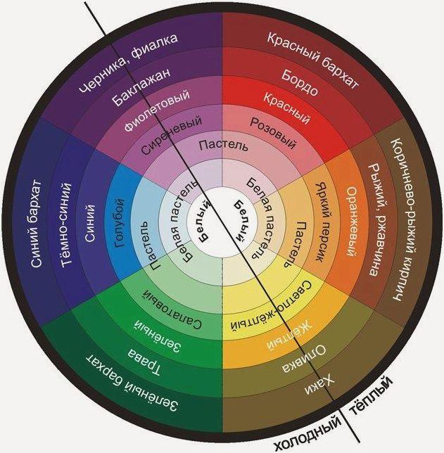 Схема цветовой палитры