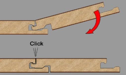 Click-замок