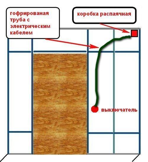 Пример схемы проводки